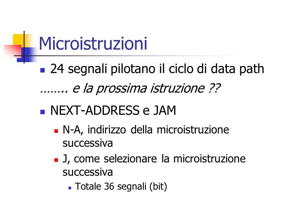 Microistruzioni 24 segnali pilotano il ciclo di data path