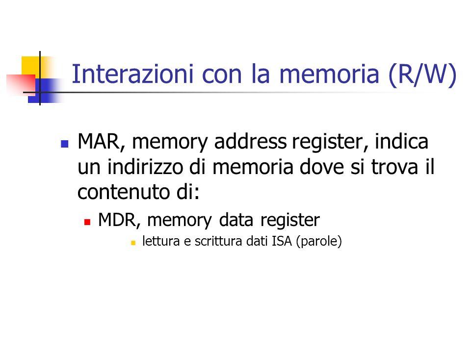 Interazioni con la memoria (R/W)