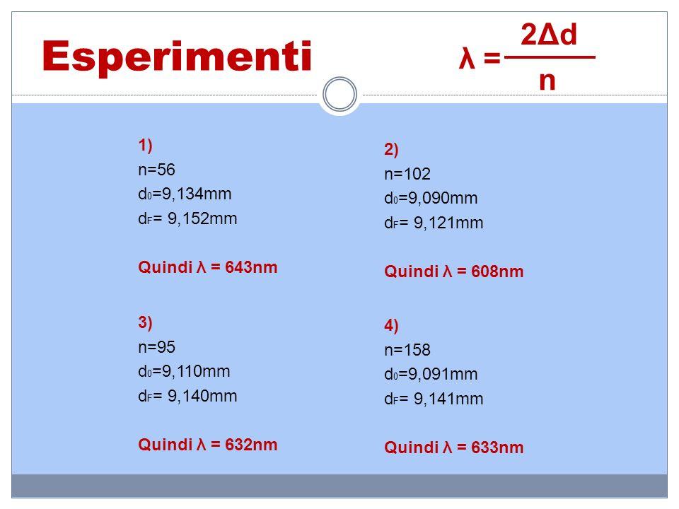 Esperimenti 2Δd λ = n 1) 2) n=56 n=102 d0=9,134mm d0=9,090mm