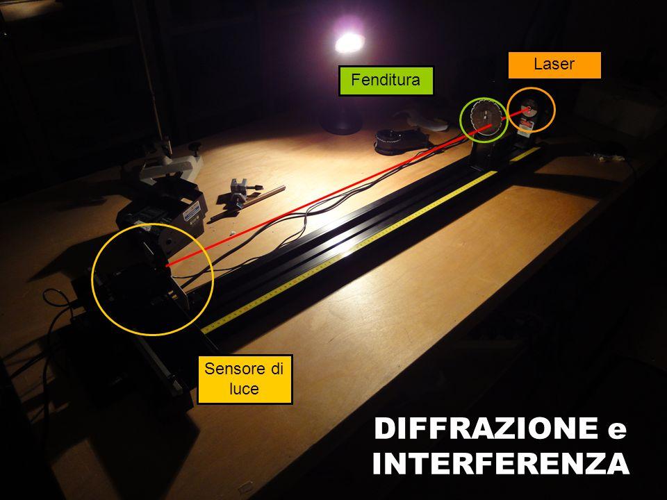 Laser Fenditura Sensore di luce DIFFRAZIONE e INTERFERENZA