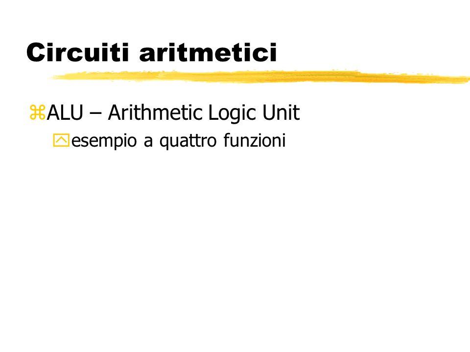 Circuiti aritmetici ALU – Arithmetic Logic Unit