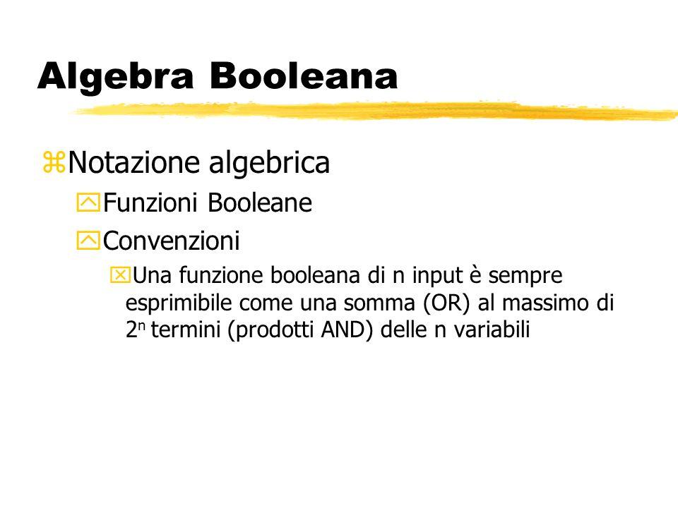 Algebra Booleana Notazione algebrica Funzioni Booleane Convenzioni