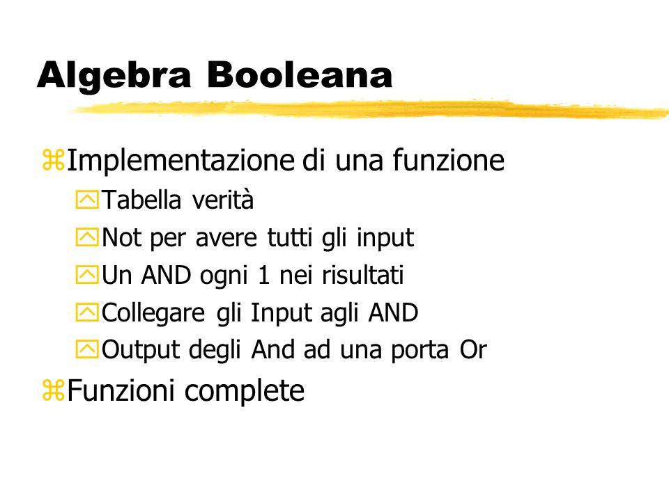 Algebra Booleana Implementazione di una funzione Funzioni complete