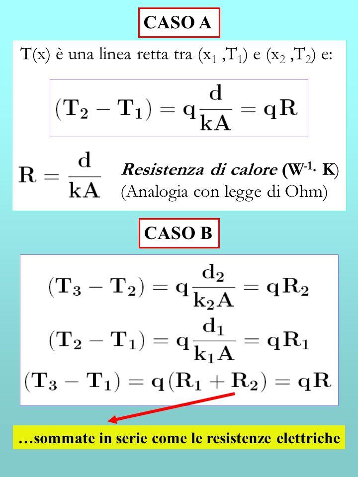 T(x) è una linea retta tra (x1 ,T1) e (x2 ,T2) e: