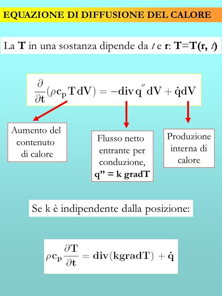 La T in una sostanza dipende da t e r: T=T(r, t)