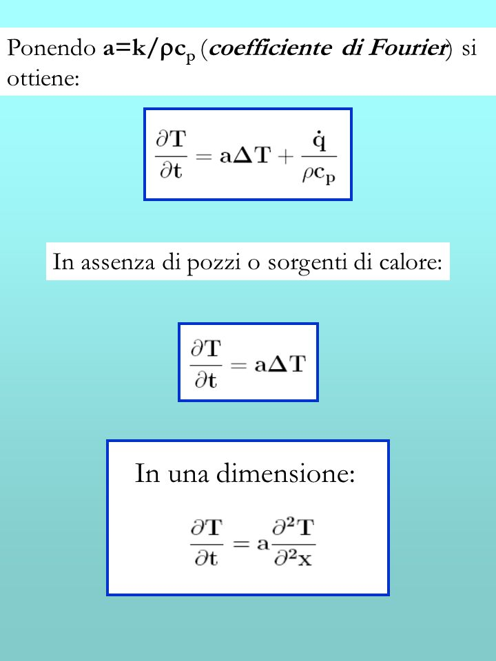Ponendo a=k/cp (coefficiente di Fourier) si ottiene: