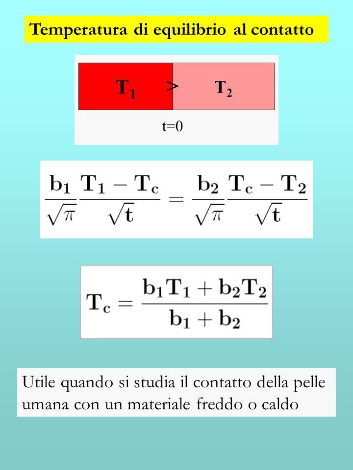 T1 > Temperatura di equilibrio al contatto T2