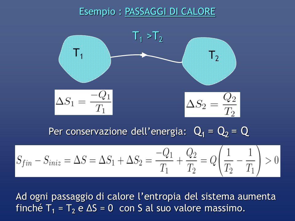 T1 >T2 T1 T2 Esempio : PASSAGGI DI CALORE
