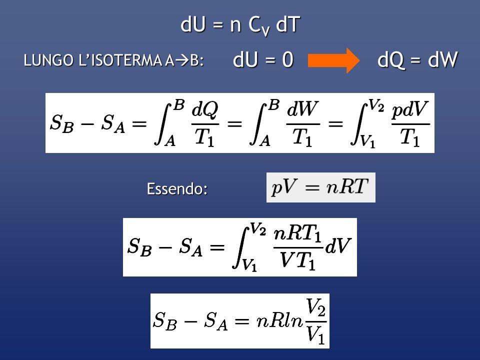 dU = n CV dT dU = 0 dQ = dW LUNGO L'ISOTERMA AB: Essendo:
