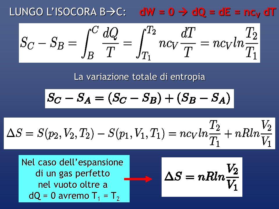 LUNGO L'ISOCORA BC: dW = 0  dQ = dE = ncV dT