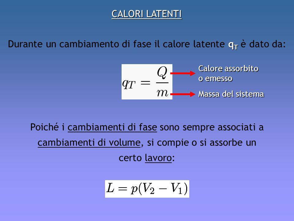 Durante un cambiamento di fase il calore latente qT è dato da: