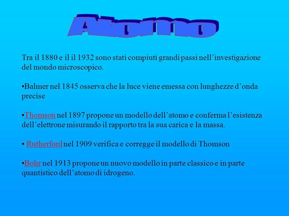 Atomo Tra il 1880 e il il 1932 sono stati compiuti grandi passi nell'investigazione del mondo microscopico.
