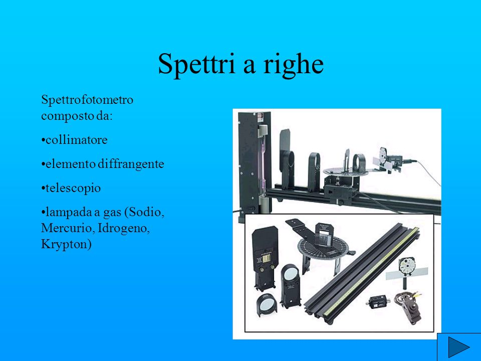Spettri a righe Spettrofotometro composto da: collimatore