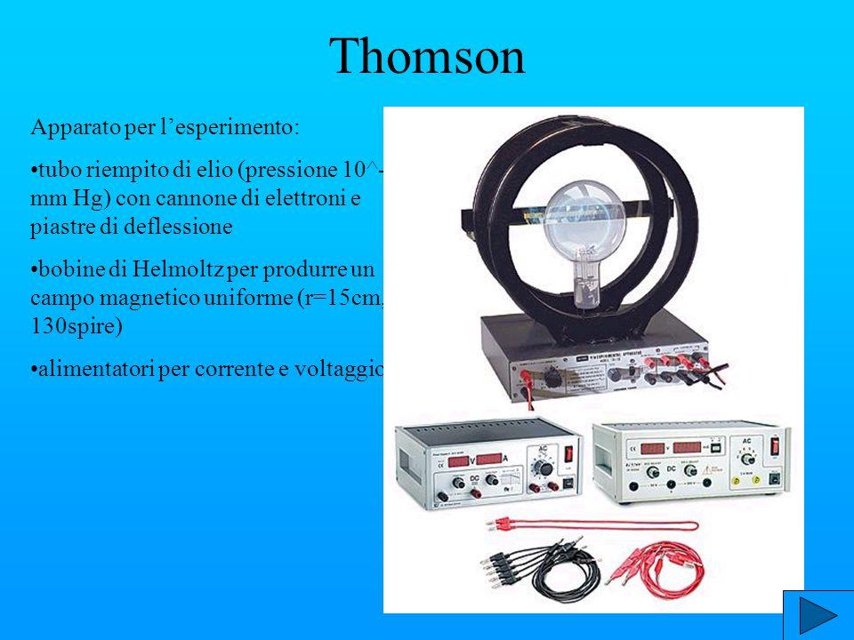 Thomson Apparato per l'esperimento: