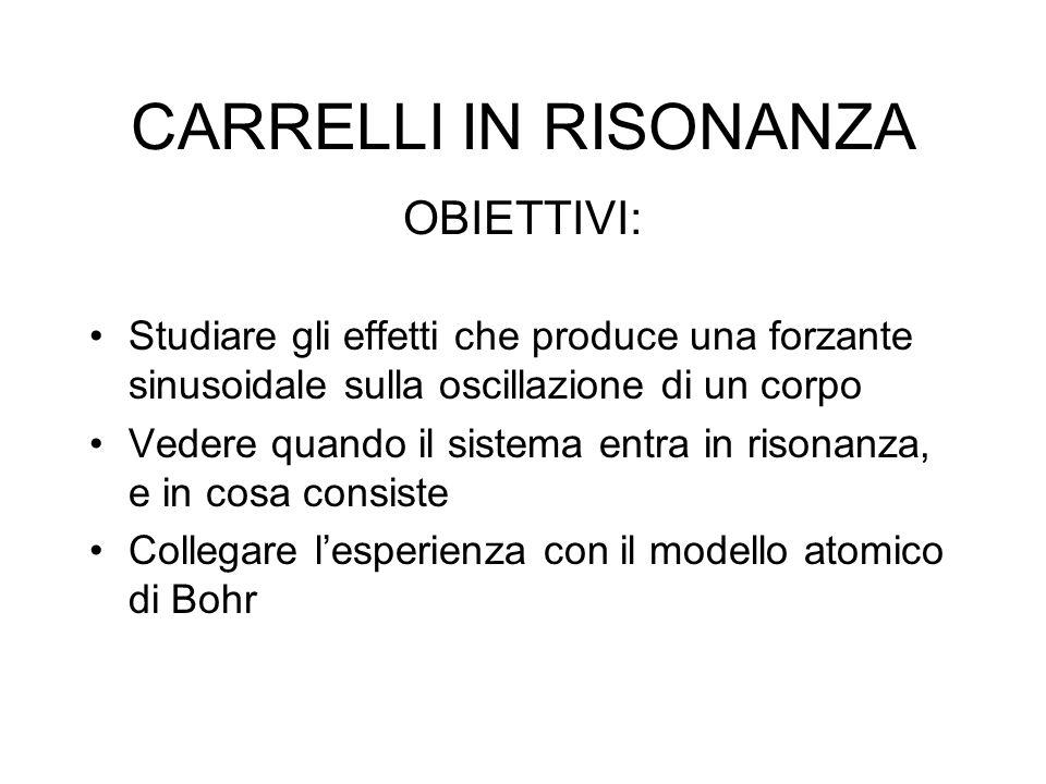 CARRELLI IN RISONANZA OBIETTIVI: