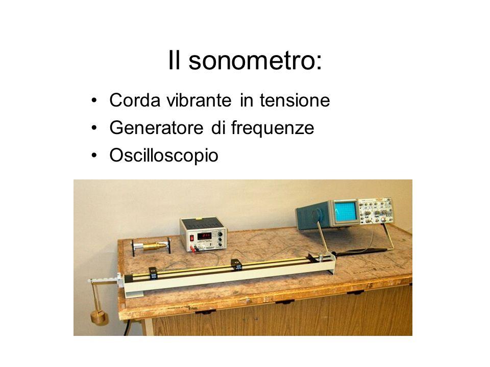 Il sonometro: Corda vibrante in tensione Generatore di frequenze