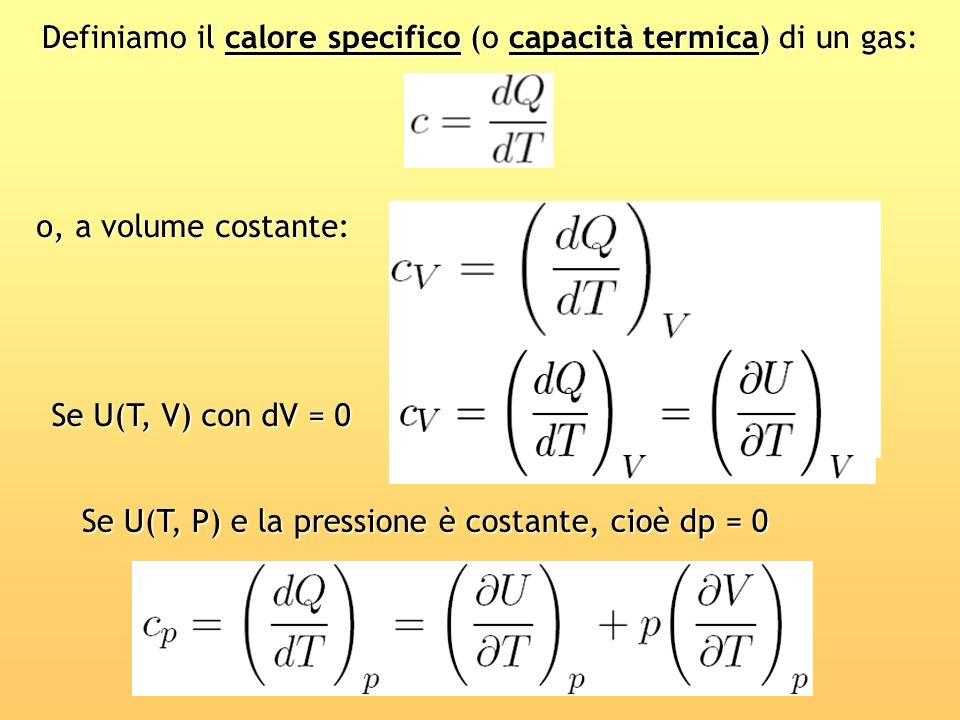 Definiamo il calore specifico (o capacità termica) di un gas:
