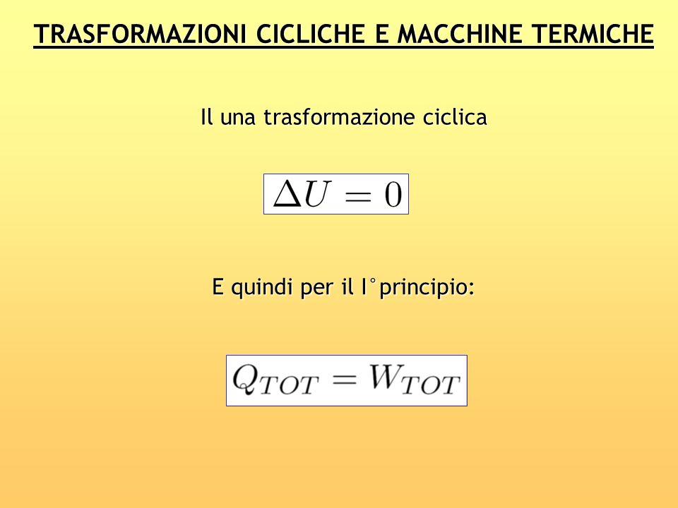 TRASFORMAZIONI CICLICHE E MACCHINE TERMICHE