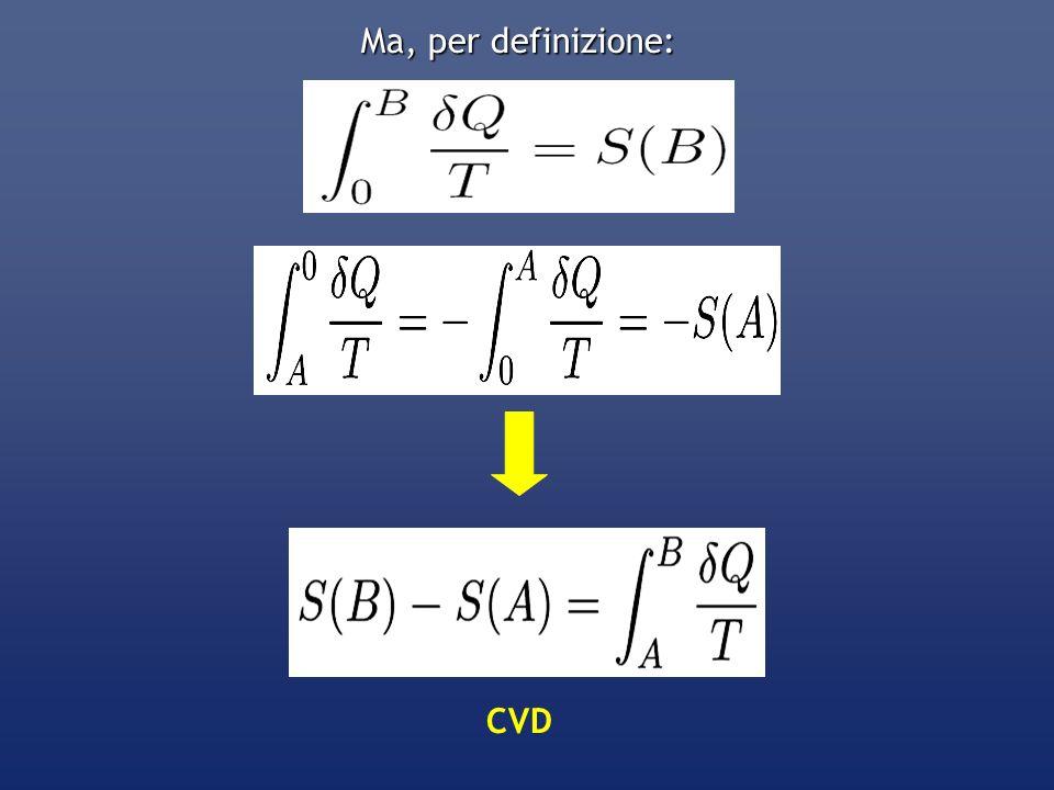 Ma, per definizione: CVD