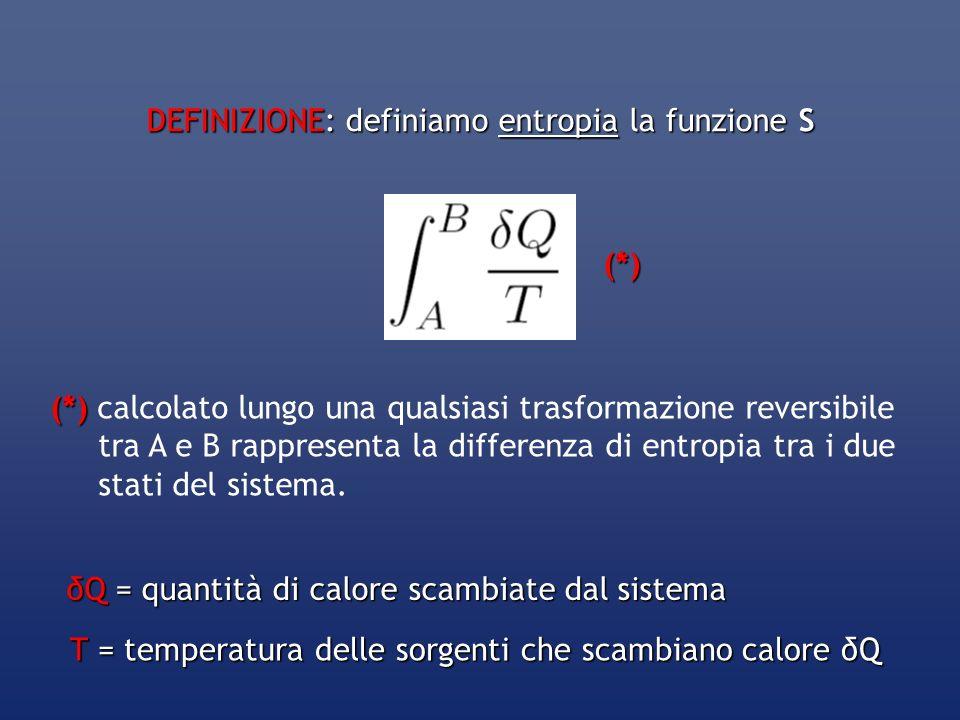 DEFINIZIONE: definiamo entropia la funzione S