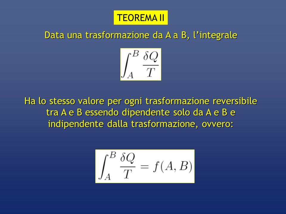 Data una trasformazione da A a B, l'integrale