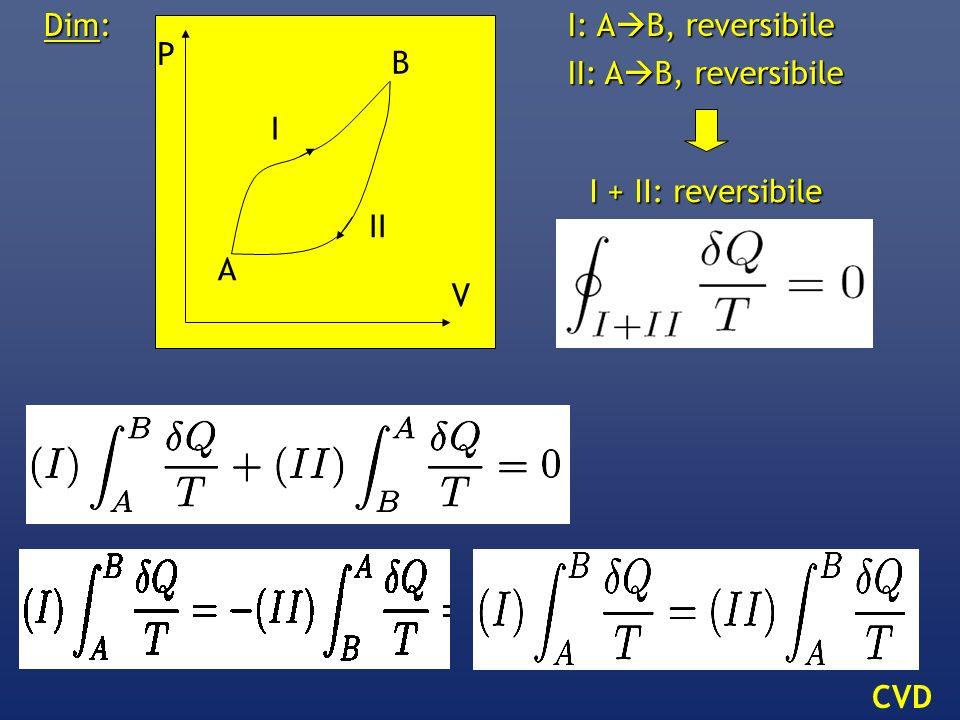 Dim: I: AB, reversibile A B P V I II II: AB, reversibile I + II: reversibile CVD