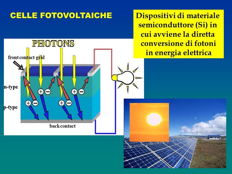Dispositivi di materiale semiconduttore (Si) in