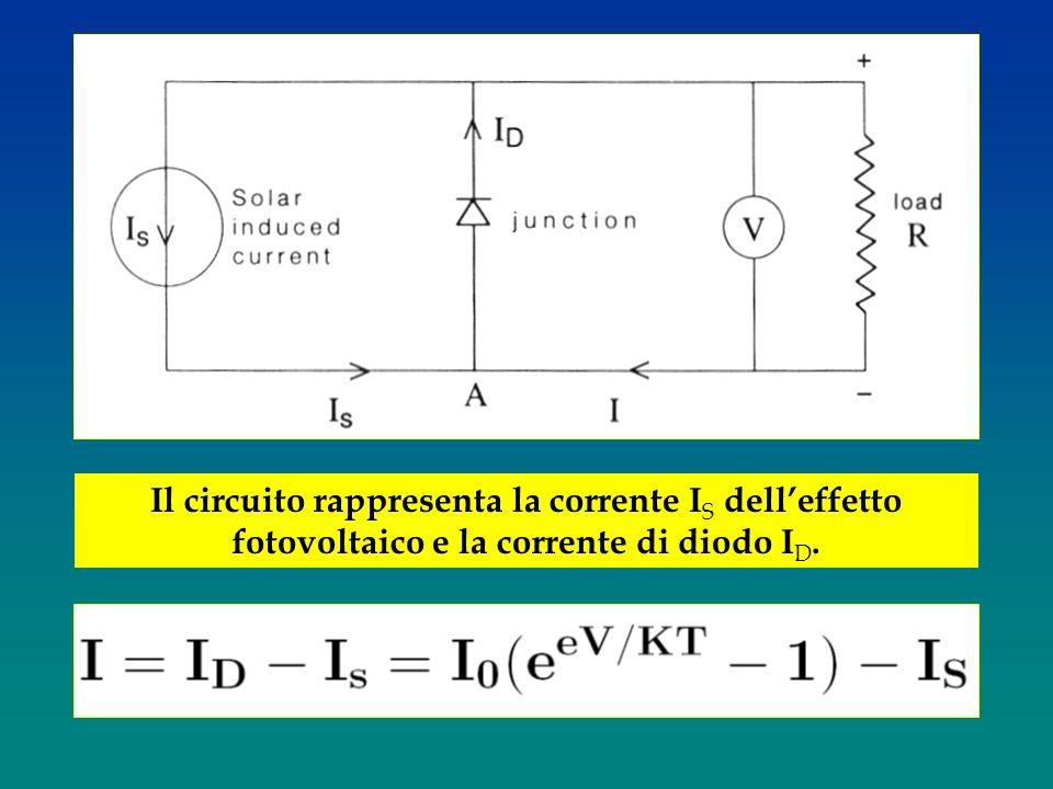 Il circuito rappresenta la corrente IS dell'effetto