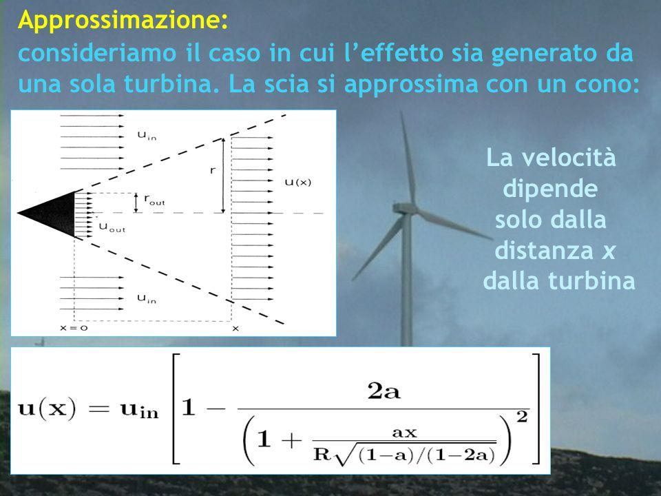 Approssimazione: consideriamo il caso in cui l'effetto sia generato da. una sola turbina. La scia si approssima con un cono: