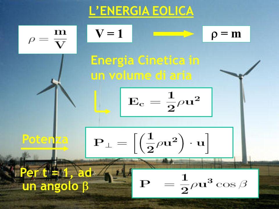L'ENERGIA EOLICA V = 1.  = m. Energia Cinetica in. un volume di aria. Potenza. Per t = 1, ad.
