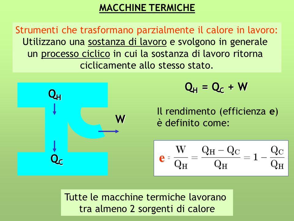 e QH = QC + W QH W QC MACCHINE TERMICHE