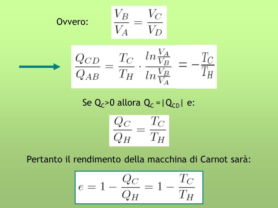 Se QC>0 allora QC =|QCD| e: