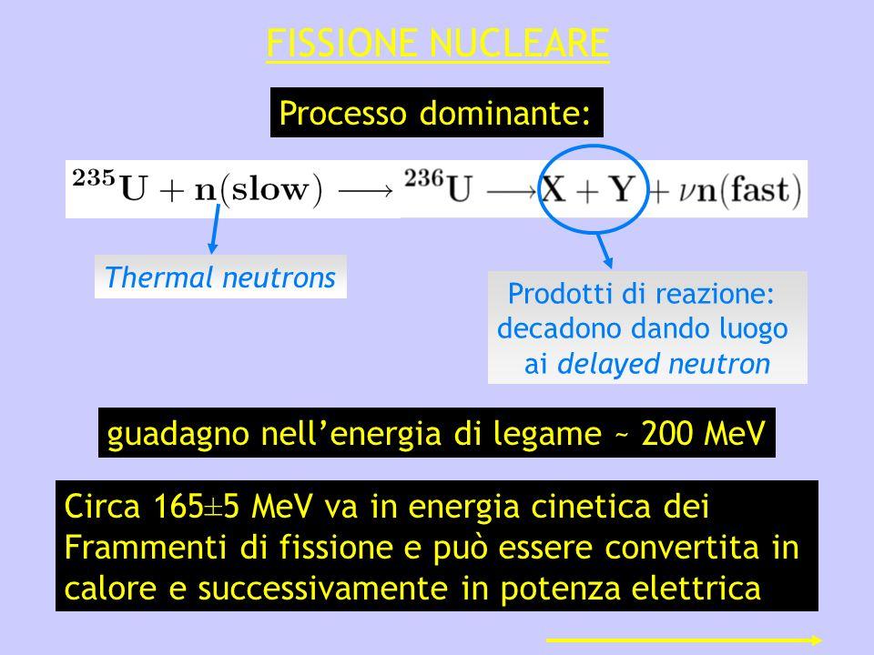 FISSIONE NUCLEARE Processo dominante: