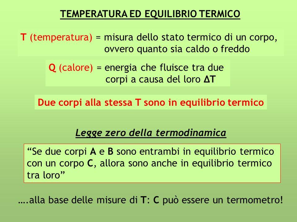 ….alla base delle misure di T: C può essere un termometro!