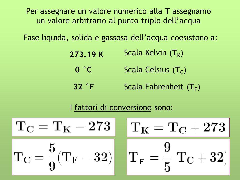 Per assegnare un valore numerico alla T assegnamo