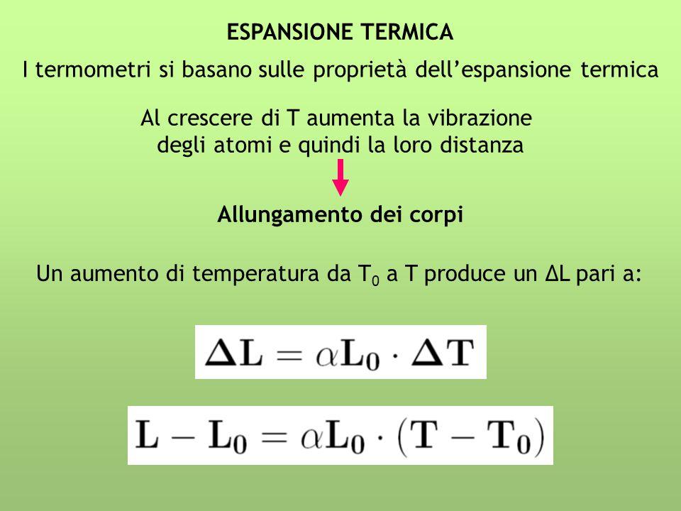 I termometri si basano sulle proprietà dell'espansione termica