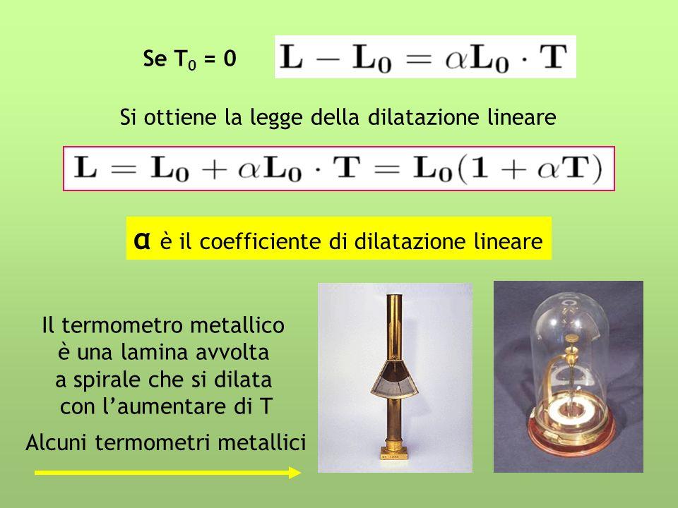 Il termometro metallico
