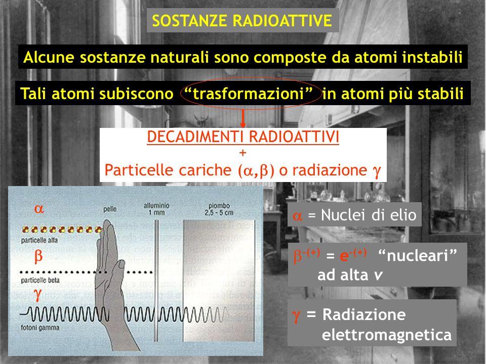   = Radiazione SOSTANZE RADIOATTIVE