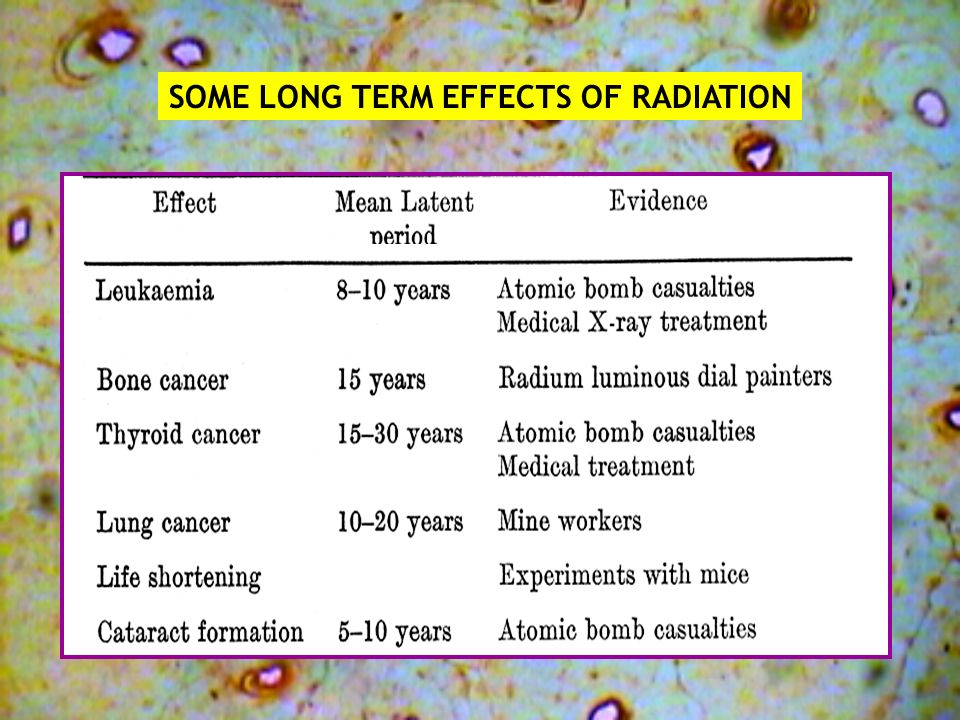 SOME LONG TERM EFFECTS OF RADIATION