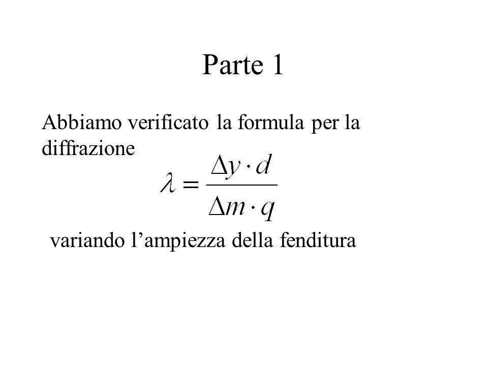 Parte 1 Abbiamo verificato la formula per la diffrazione