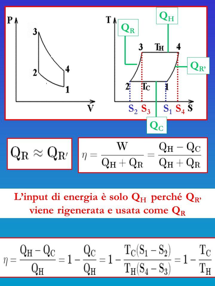 L'input di energia è solo QH perché QR'