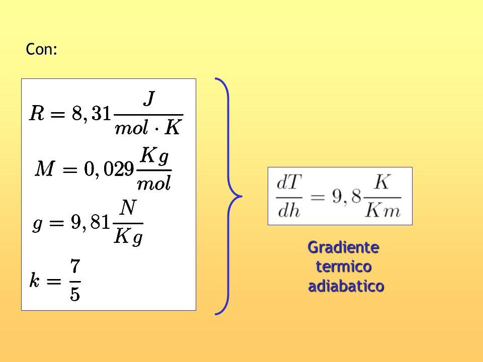 Con: Gradiente termico adiabatico