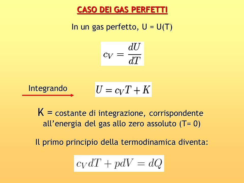 K = costante di integrazione, corrispondente