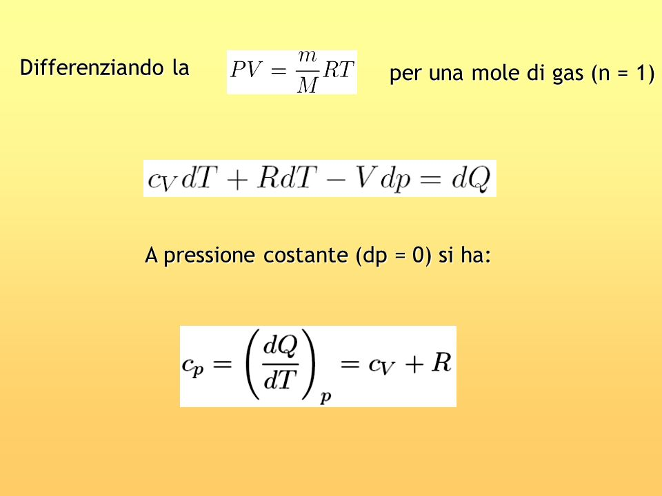 Differenziando la per una mole di gas (n = 1) A pressione costante (dp = 0) si ha: