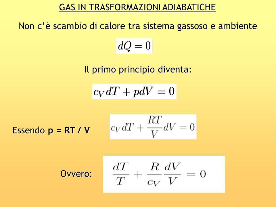 GAS IN TRASFORMAZIONI ADIABATICHE