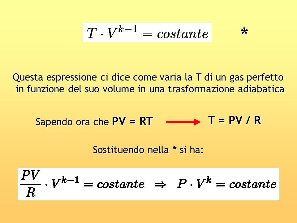 * Questa espressione ci dice come varia la T di un gas perfetto. in funzione del suo volume in una trasformazione adiabatica.