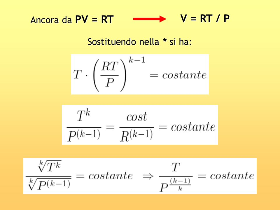 Ancora da PV = RT V = RT / P Sostituendo nella * si ha: