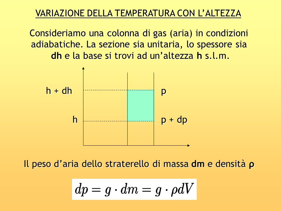 VARIAZIONE DELLA TEMPERATURA CON L'ALTEZZA