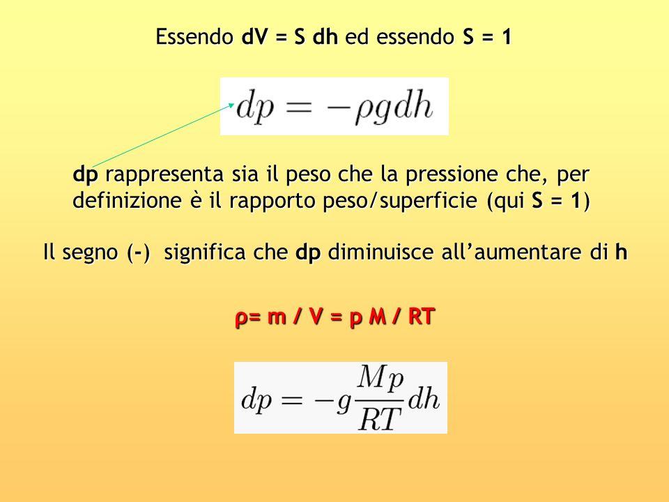 Essendo dV = S dh ed essendo S = 1