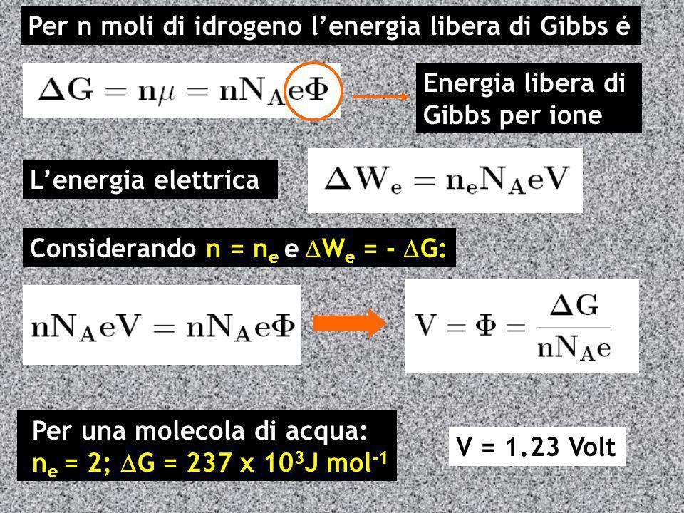 Per n moli di idrogeno l'energia libera di Gibbs é
